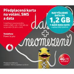 Karta na volání, SMS a data